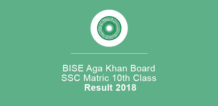 BISE Aga Khan Board SSC Matric 10th Class Result 2020